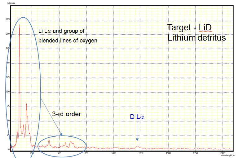 Подавление спектральных порядков AGS